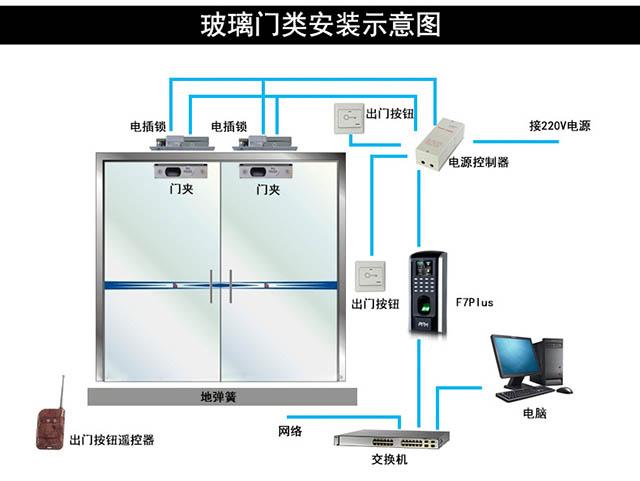 中控F7Plus指纹门禁机玻璃门安装效果示意图