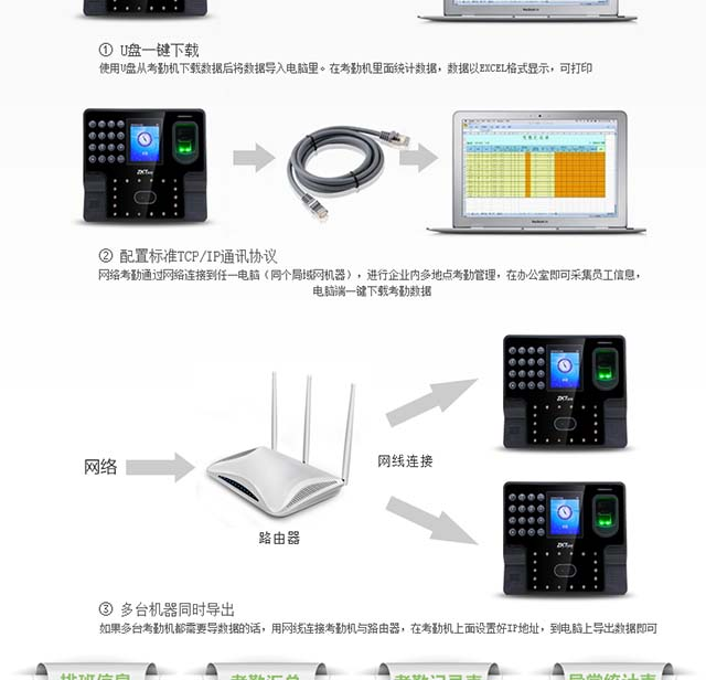 中控iFace102人脸识别考勤机_U盘导出与联网导出