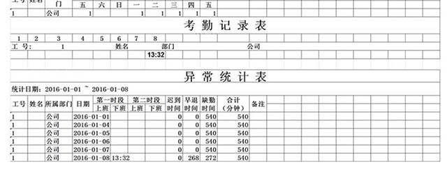 iFace101人脸考勤机考勤数据列表