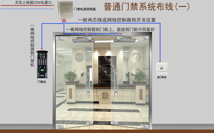 普通门禁安装布线之门禁机与出门开关不在同一侧墙面