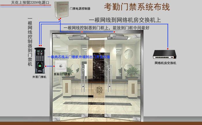考勤门禁系统安装布线